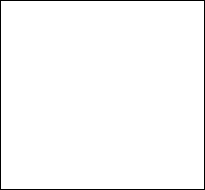 Comercio Varejista - Porto Lemes - Contabilidade em São Paulo – SP | Porto Lemes